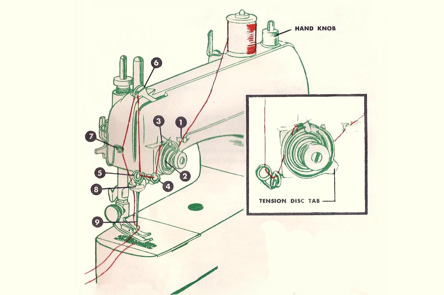 Instructions For Threading A Singer Sewing Machine