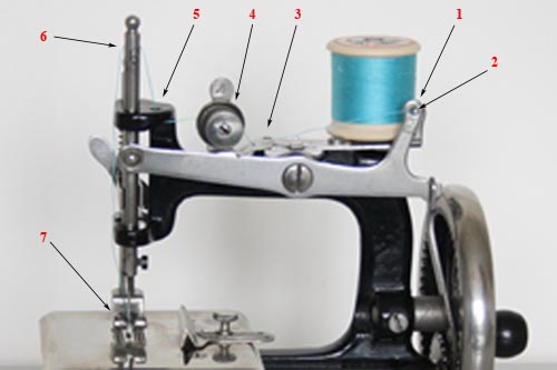 Singer 40 Miniature Toy Sewing Machine Threading Diagram Fascinating Singer 20 Sewing Machine