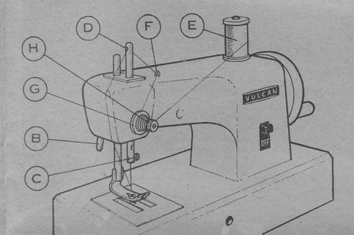 Vulcan Regal Toy Sewing Machine Threading Diagram